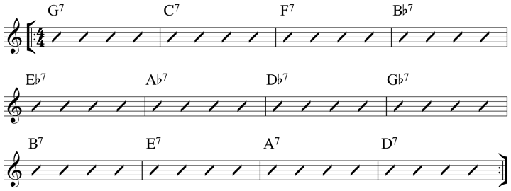 Jazz Guitar Basics
