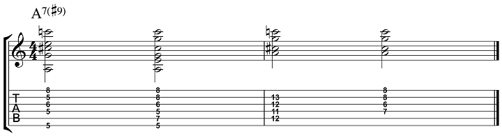 Blues Guitar Theory Guide