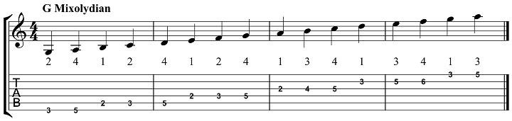 how to play country guitar scales