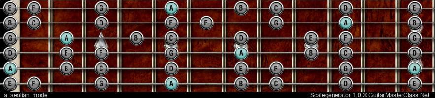 סולם מינורי על גיטרה