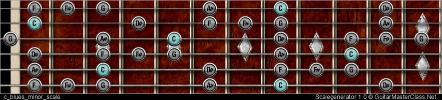C BLUES MINOR SCALE