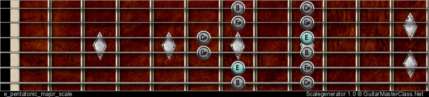 E PENTATONIC MAJOR SCALE