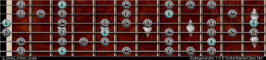 G BLUES MINOR SCALE
