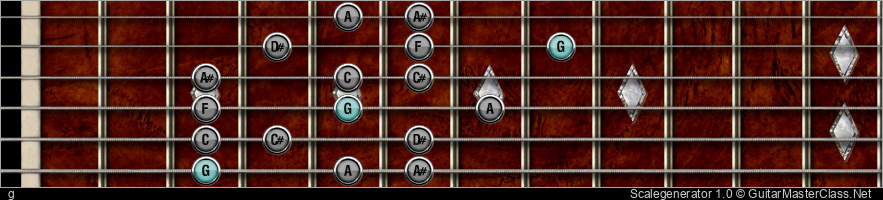 G Aeolian b5 Bb Melodic Minor Frank Gambale Chopbuilder Round 4 13