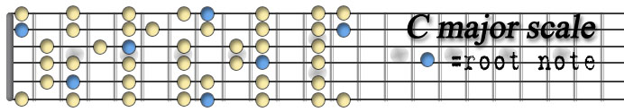 C major scale copy.jpg