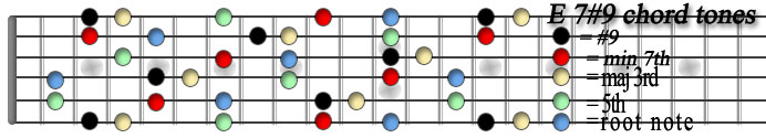 E 7sharp9 chord tones copy.jpg