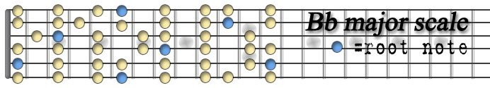 Bb major scale copy.jpg