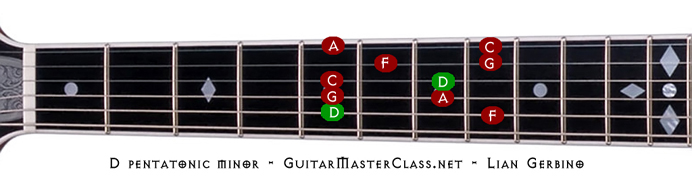 D pentatonic minor692.jpg
