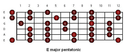 E major pentatonic.JPG