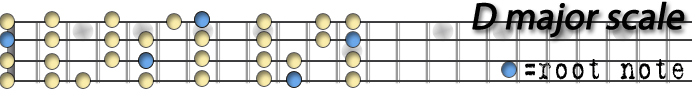 Dmajor scale copy.png