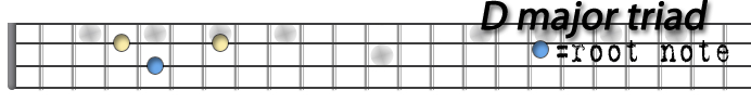 D major triad.png