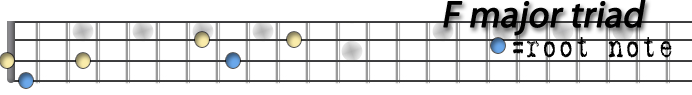 F major triad.png