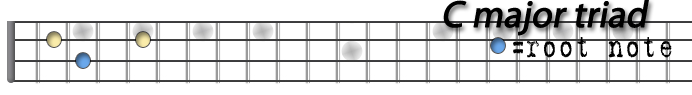 C major triad.png