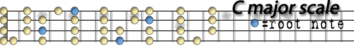 C major copy.png