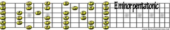 E minor pentatonic.jpg