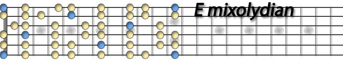 Emixolydian Scale Sheet.jpg