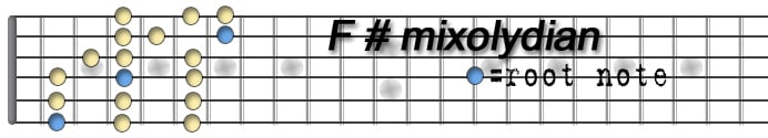 F sharp mixolydian copia.jpg