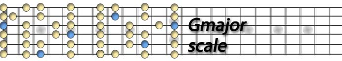Gmajor scale.jpg