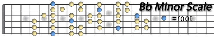 Bb Minor Scale.jpg
