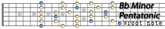 Bb Minor Pentatonic.jpg