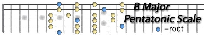 B Major Pentatonic Scale.jpg