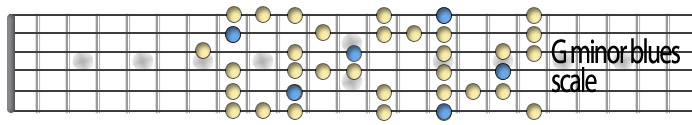 Gminor Blues scale.jpg