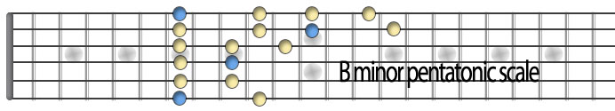 B minor pentatonic.jpg