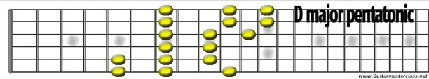 D major pentatonic.jpg