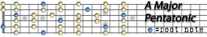 A Major Pentatonic.jpg