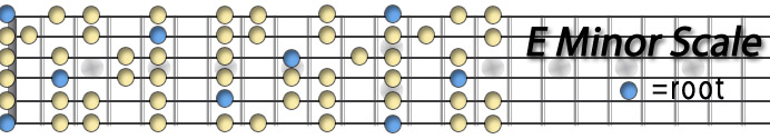 E Minor Scale Full.jpg