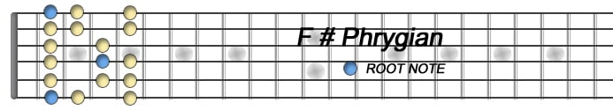 F sharp phrygian copia.jpg