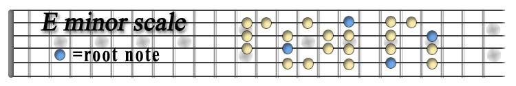 E minor scale upper.jpg
