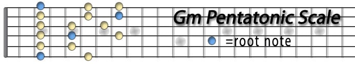 Gm Pentatonic Scale  country.jpg