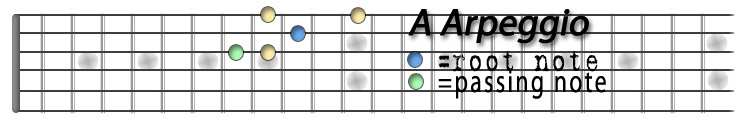 A Arpeggio II with passing note.jpg