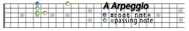 A Arpeggio with passing note.jpg