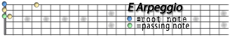 E Arpeggio with passing note.jpg