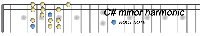 Csharp minor harmonic.jpg