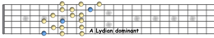 A Lydian Dominant.jpg