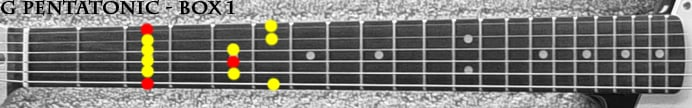 Gminor Pentatonic - Box 1.jpg