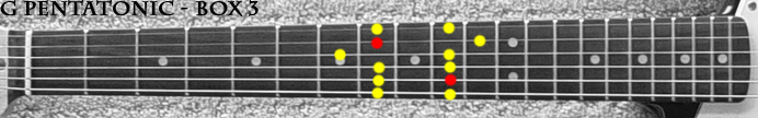 Gminor Pentatonic - Box 3.jpg