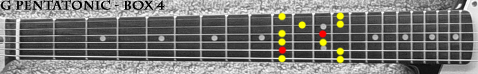 Gminor Pentatonic - Box 4.jpg