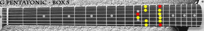 Gminor Pentatonic - Box 5.jpg