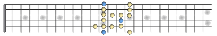 Pentatonic min maj blues.jpg
