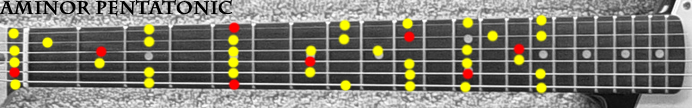 A Minor Pentatonic.jpg