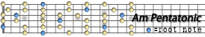 Aminor Pentatonic Full.jpg