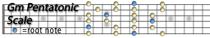 Gm Pentatonic Scale.jpg