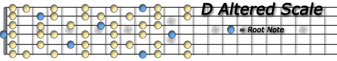 D Altered Scale.jpg
