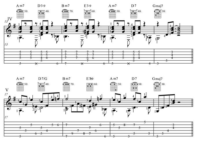Latin Rhythms Bolero Cha Cha Cha Lesson