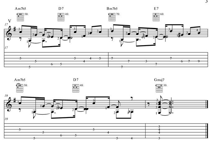 Afro-Cuban Rhythm Patterns Lesson