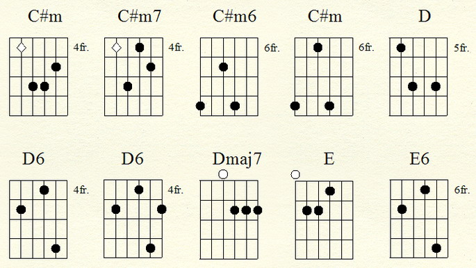 Sting Shape Of My Heart Lesson